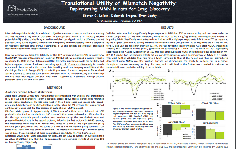 Translational Utility of Mismatch Negativity: Implementing MMN in rats for Drug Discovery
