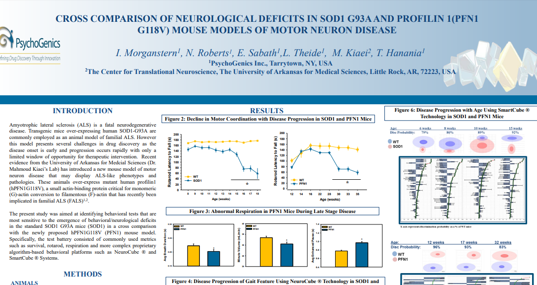 Cross Comparison Of Neurological Deficits in SOD1 G93A and Profilin 1(PFN1 G118V)Mouse Models of Motor Neuron DIsease