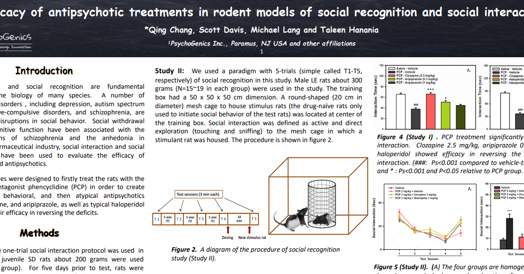 Efficacy of antipsychotic treatments in rodent models of social recognition and social interaction