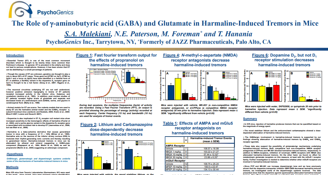 The Role of γ-aminobutyric acid (GABA) and Glutamate in Harmaline-Induced Tremors in Mice