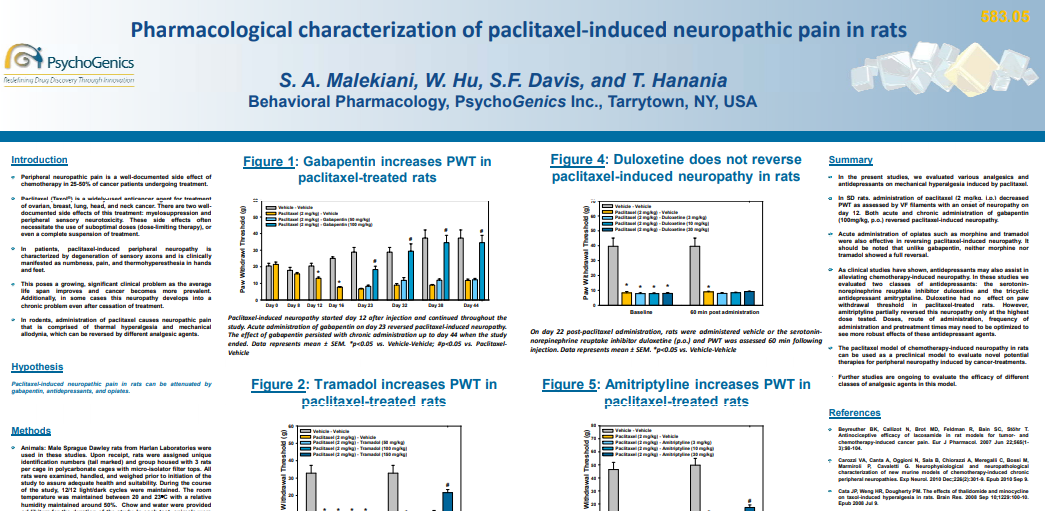 Pharmacological characterization of paclitaxel-induced neuropathic pain in rats.