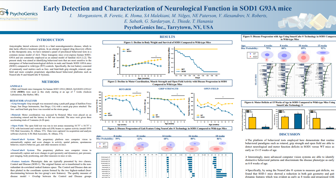 Early Detection and Characterization of Neurological Function in SOD1 G93A mice
